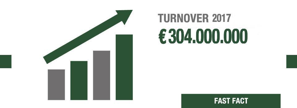turnover